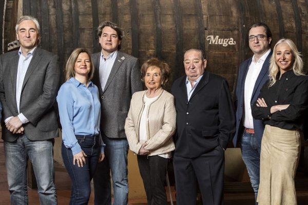 muga family